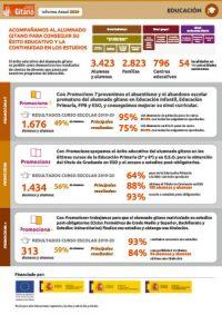 fsg-m2020-infografias-educacion