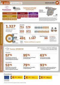fsg-m2019-infografia-educacion
