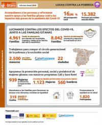 fsg-m2020-infografias-lucha-pobreza
